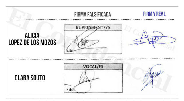 Firmas acta TFM Cifuentes